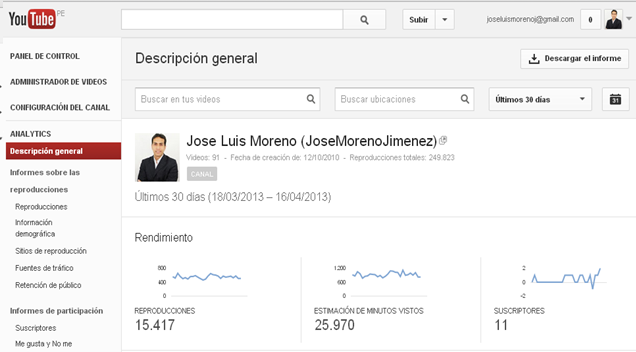 panel de control youtube analytics