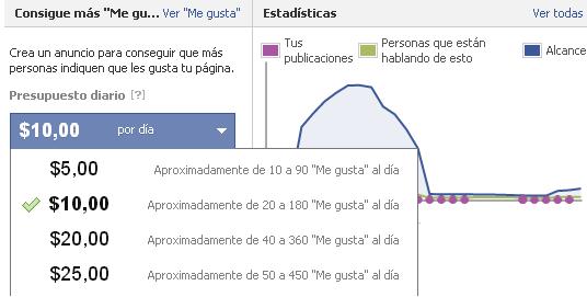 nuevo formato paginas promocionadas de facebook ads