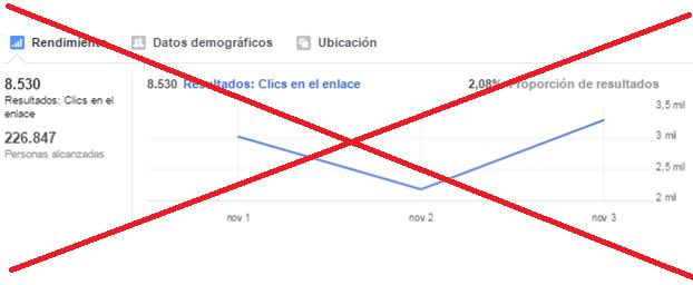 ¿Por qué el número de clicks de Facebook Ads no coincide con las visitas de Google Analytics? (segunda parte)