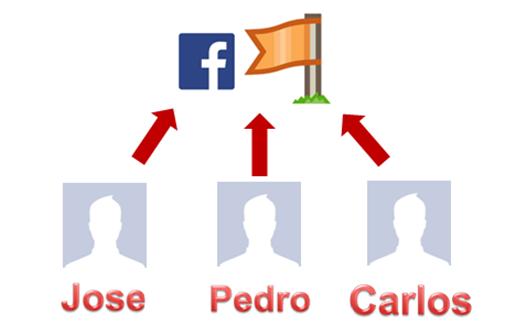 ¿Cómo acceden los administradores a una página de Facebook o un servicio de Google?