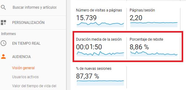 Como aumentar el tiempo de navegación y disminuir el porcentaje de rebote en nuestro blog