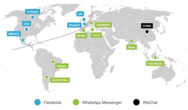 whatsapp, messenger y wechat