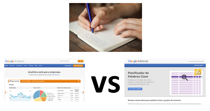 Ideas para crear artículos: Google Analytics vs Planificador de palabras claves de Adwords
